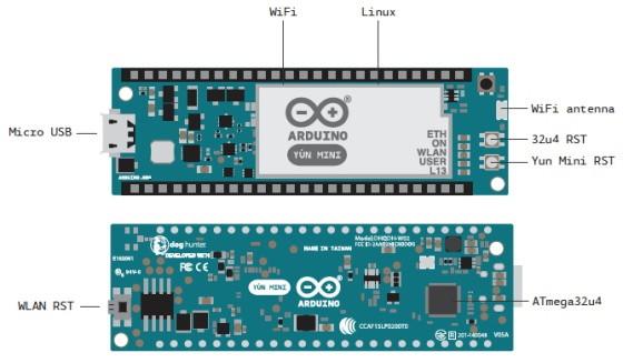 Arduino YÚN MINI uživatelské rozhraní