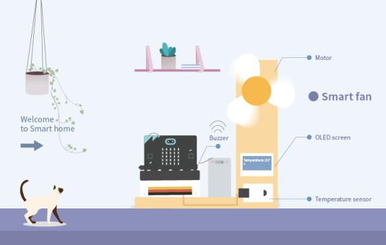 BBC micro:bit kit pro chytrou domácnost - projekt chytrý větrák