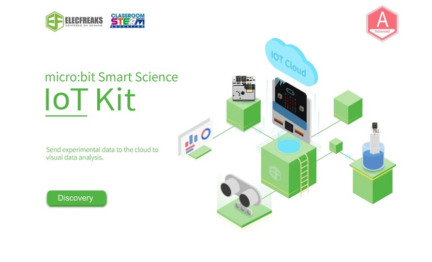 BBC Micro:bit Kit pro Internet věcí IoT princip