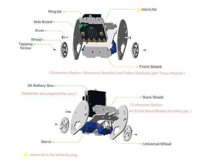 Ring:bit - Micro:bit výukový robot pro děti součásti