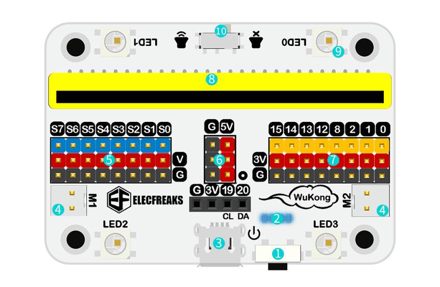 Wukong - rozšiřující modul pro LEGO micro:bit robota - uživatelské rozhraní 1