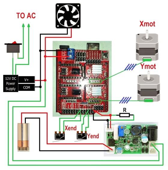 CNC Shield V3 pro 3D tiskárny (driver A4988) - schéma zapojení projektu
