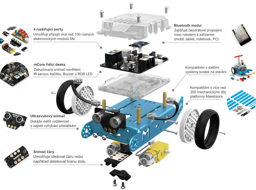mBot Robot Explorer Kit funkce a vlastnosti