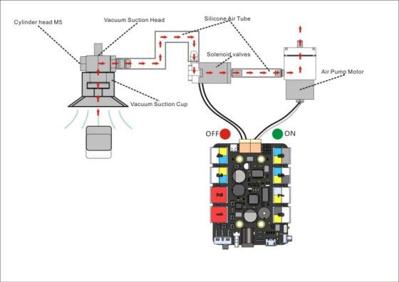 Silikonová hadička 0305 příklad použití 1