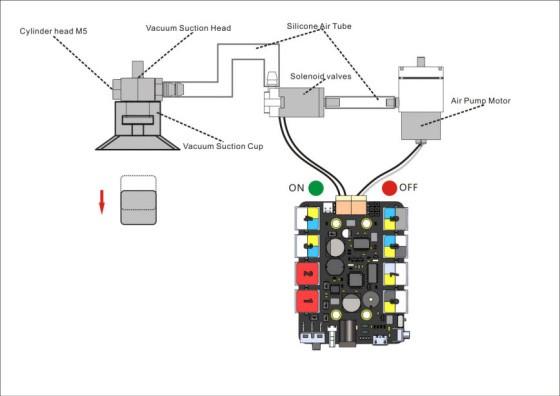 Silikonová hadička 0305 příklad použití