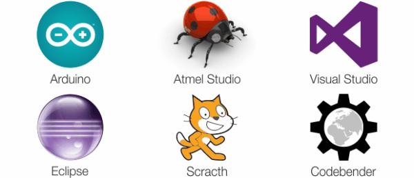 Arduino kit Tinylab prostředí