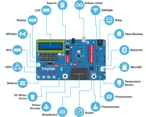 Arduino kit Tinylab periferie